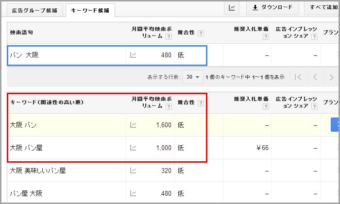 SEO効果の高いキーワード候補の見つけ方 手順2